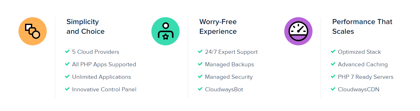 Cloudways Features