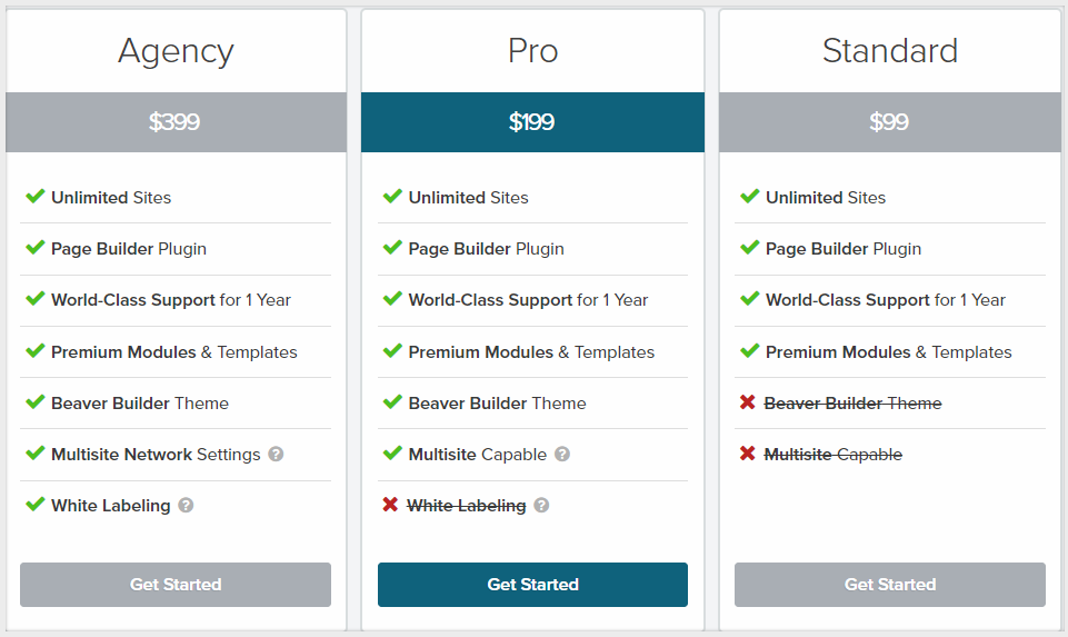 Beaver Builder Pro pricing