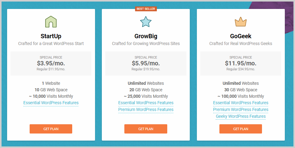 siteground wordpress hosting pricing