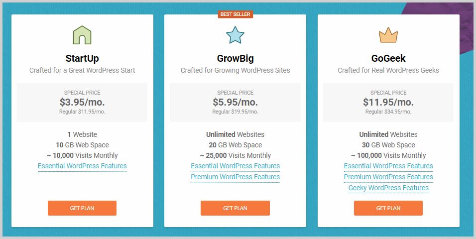 siteground wordpress hosting pricing